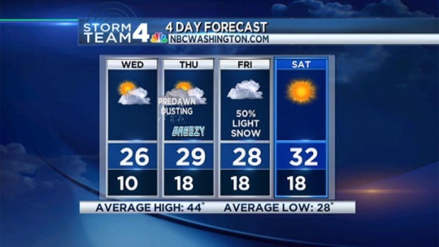 [DC] Web Weather Forecast 01/23/13 Mid-Day
