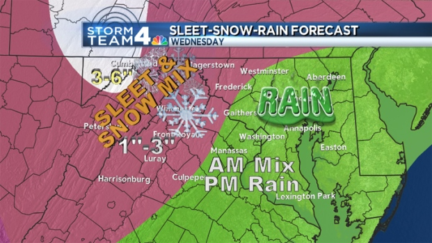 [DC] Web Weather Forecast 12/26/12