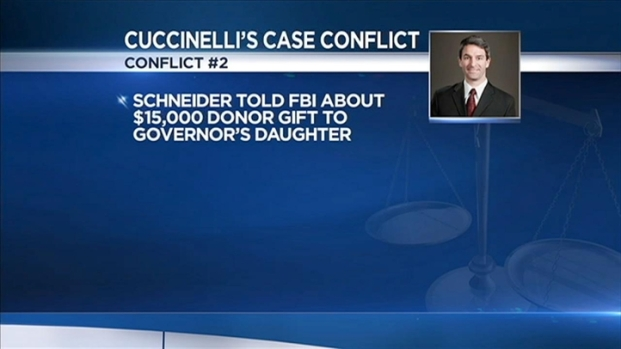 [DC] Cuccinelli Allowed to Withdraw From Chef's Embezzlement Case