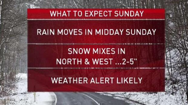 [DC] Rainy Weekend Ahead; 2-5 Inches Snow Possible Sunday