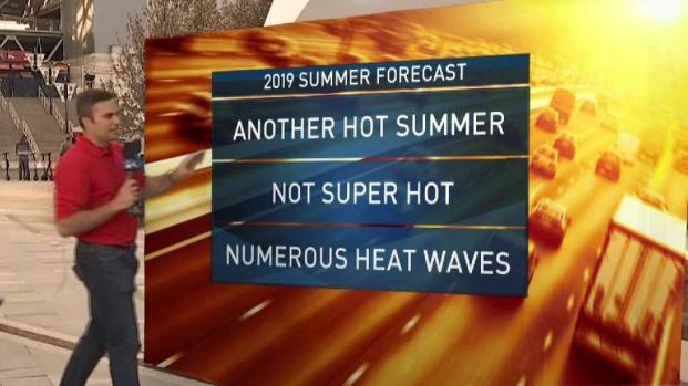Storm Team4's Summer Heat Forecast