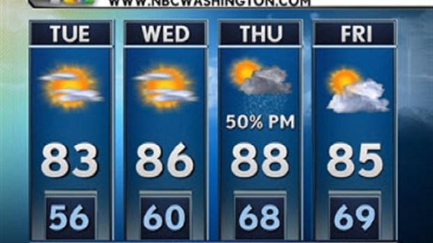 [DC] Weather Forecast 08/23/11 AM
