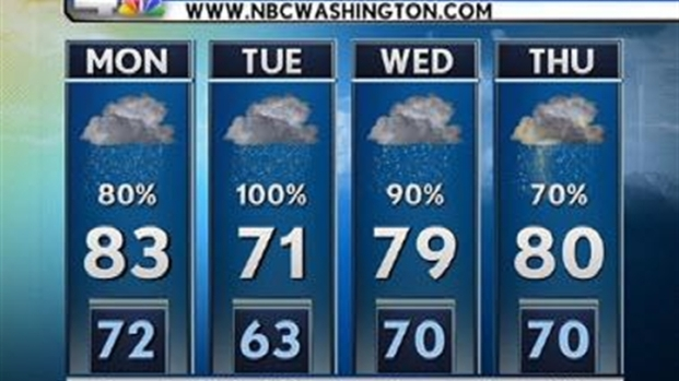 [DC] Weather Forecast 09/05/11 AM