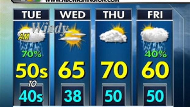 [DC] Weather Forecast 04/05/11 AM
