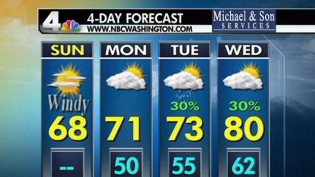 [DC] Weather Forecast 4/17/11 Daytime