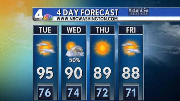 [DC] Web Weather Forecast 8/1/11 PM
