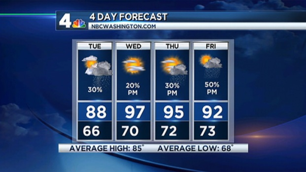 [DC] Web Weather Forecast 6/19/12 AM