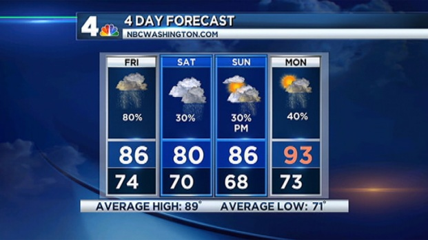 [DC] Web Weather Forecast 7/20/12 Mid-Day