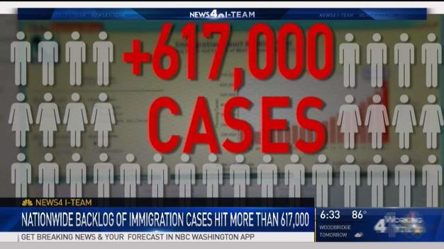 DC-Area Immigration Courts Face Huge Backlog