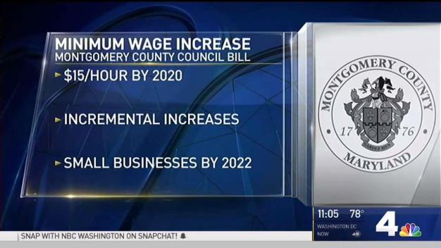 Montgomery County Lawmakers to Introduce $15 Minimum Wage Bill