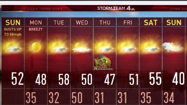 Morning Weather - November 19. 2017