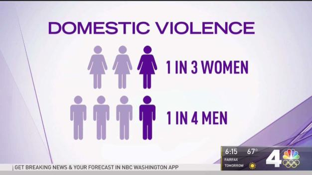 New Programs Empower Md. Domestic Violence Survivors