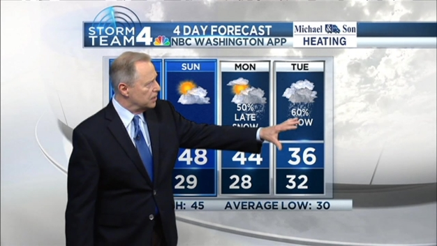Morning Weather, February 6, 2015