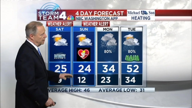 Morning Weather, February 13, 2016