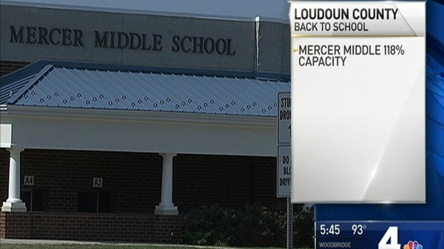 New Schools But Old Problems as Loudoun Co. Begins New Year