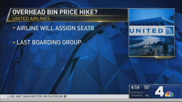 United Airlines Introducing Cheaper Flight Alternative -- But WIth Some Strings Attached