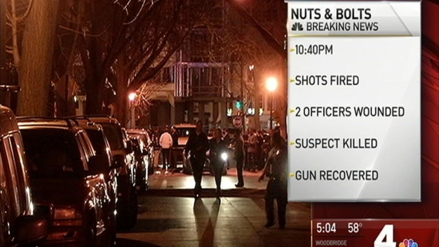 2 Officers Wounded, 1 Suspect Killed in NE DC Shooting