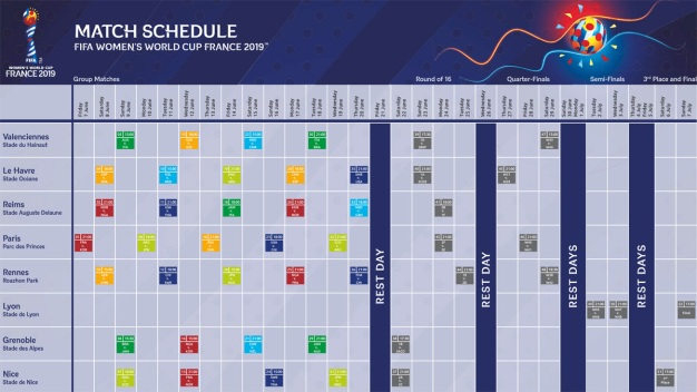 2019 Women's World Cup Schedule of Play