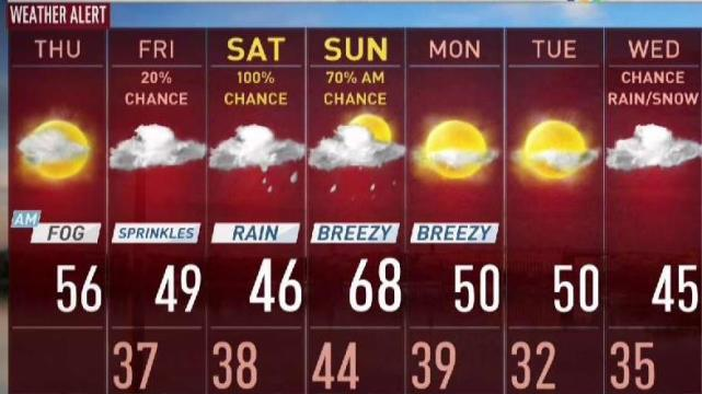 <p>Storm Team4 Meteorologist Chuck Bell has your morning forecast for Feb. 21, 2019.</p>