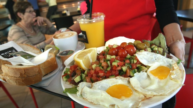 DC Misses Link on Best Breakfast Places