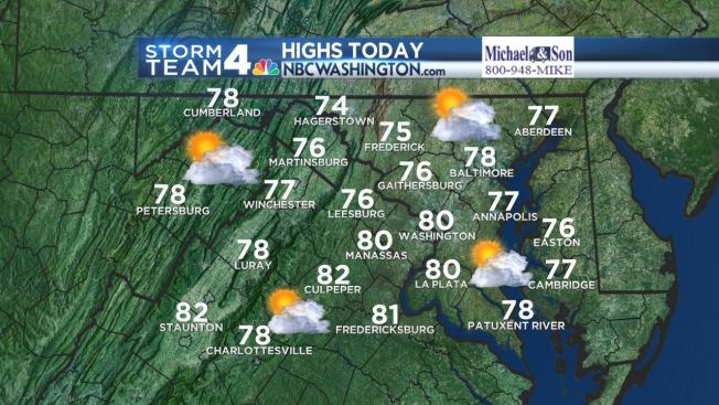 Tuesday's Temperature Will Soar to Near 80 Degrees