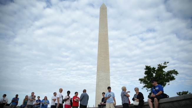 Washington Monument Closed All Weekend