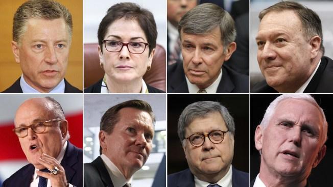 Who's Who in the Trump-Ukraine Affair