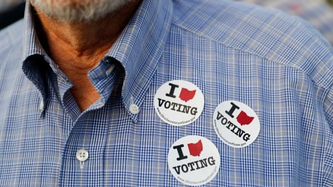 Progress? Gridlock? How Midterm Vote Could Affect US Economy