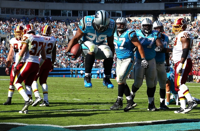 Redskins Fall to Panthers, 33-20