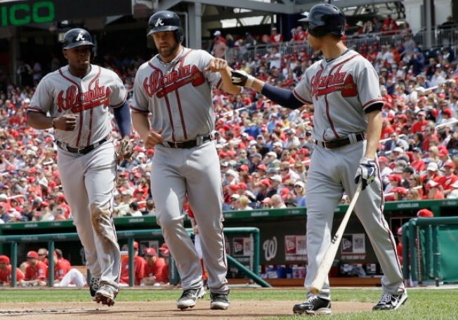 Lost Weekend: Nats Swept by Braves