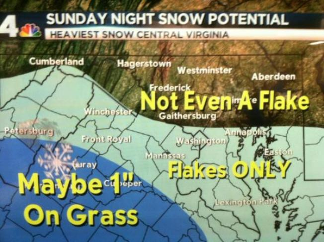 Minimal Snow Expected For D.C. Sunday