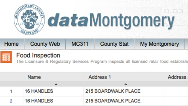 Montgomery Restaurant Inspections Now Online