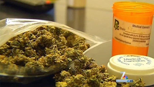Medical Marijuana Off to Slow Start in D.C.