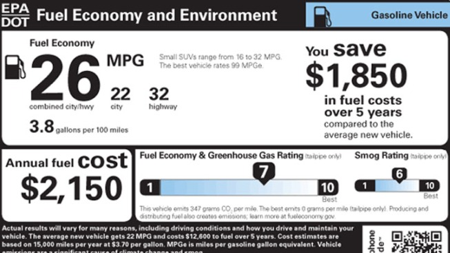New Car Fuel Economy Labels