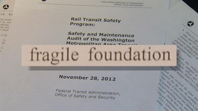 A new federal audit looks at how safe Metro is more than three years after a deadly crash. News4 Transportation Reporter Adam Tuss reports.