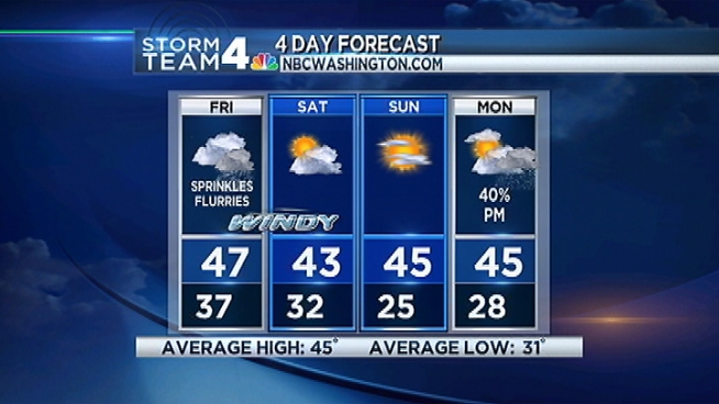 Get the latest forecast from Storm Team 4 meteorologist Tom Kierein.
