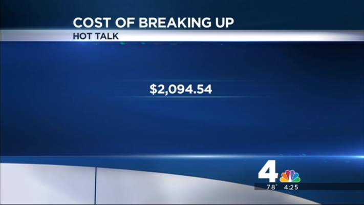 Hot Talk: How Much Does Breaking Up Cost You?