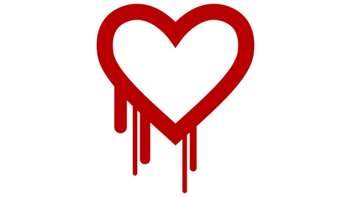 Heartbleed's Impact